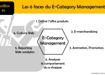 E-category management