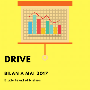Drive e-commerce