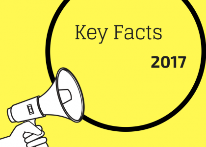 Key facts marketing