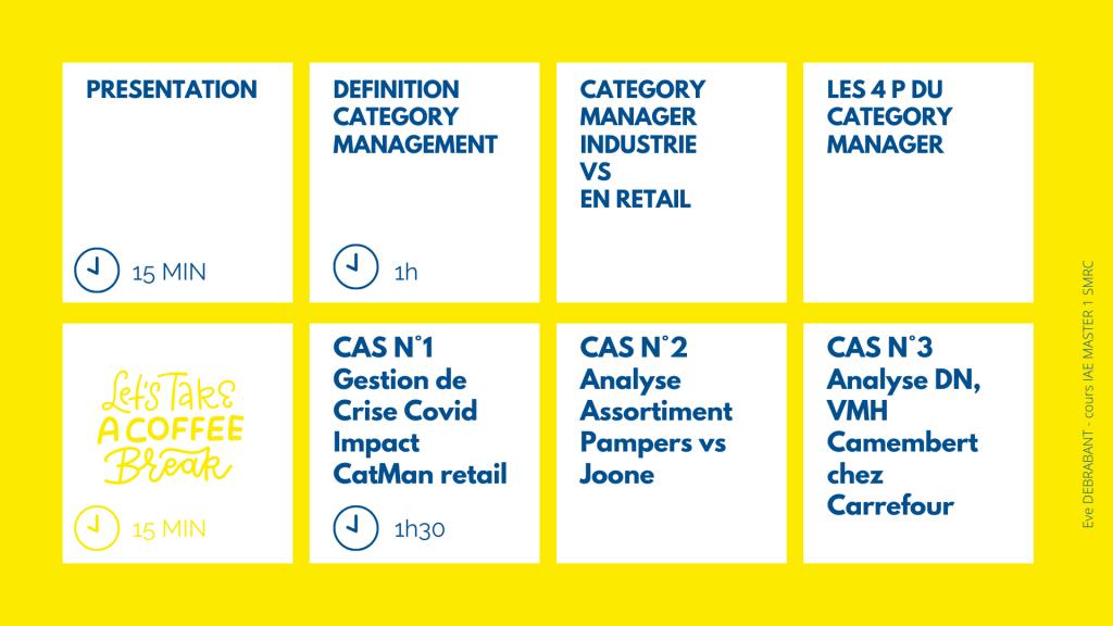 Cours de Category Management